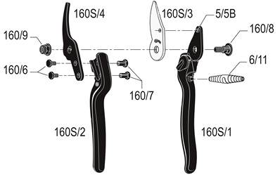 FELCO 160S Light Compact Hand Pruning Shear